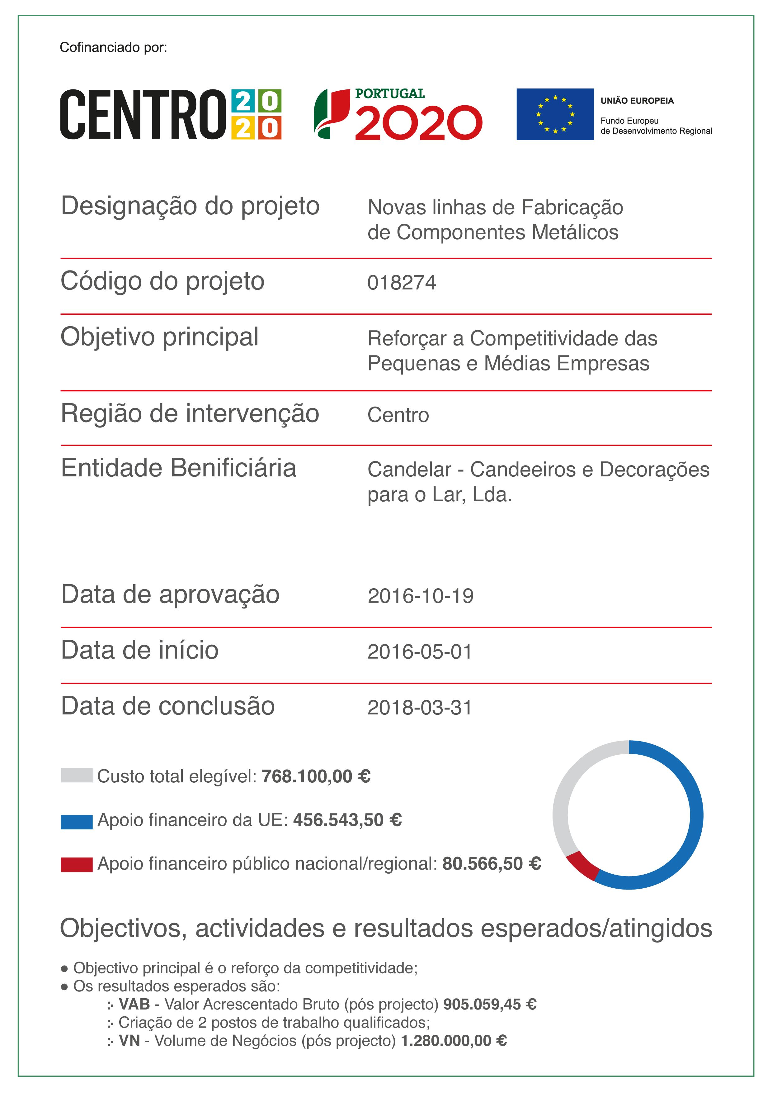 projetofinanciado-documento-01